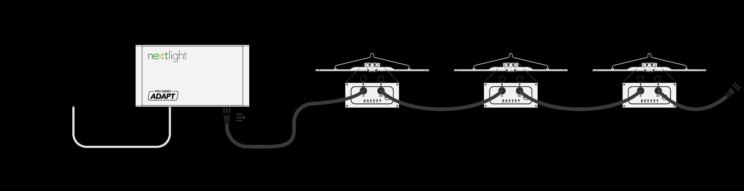 Mega Pro Series Dimming - Adapt Pro